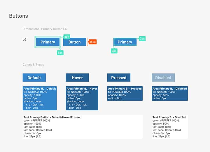 Spezifikation HR Portal